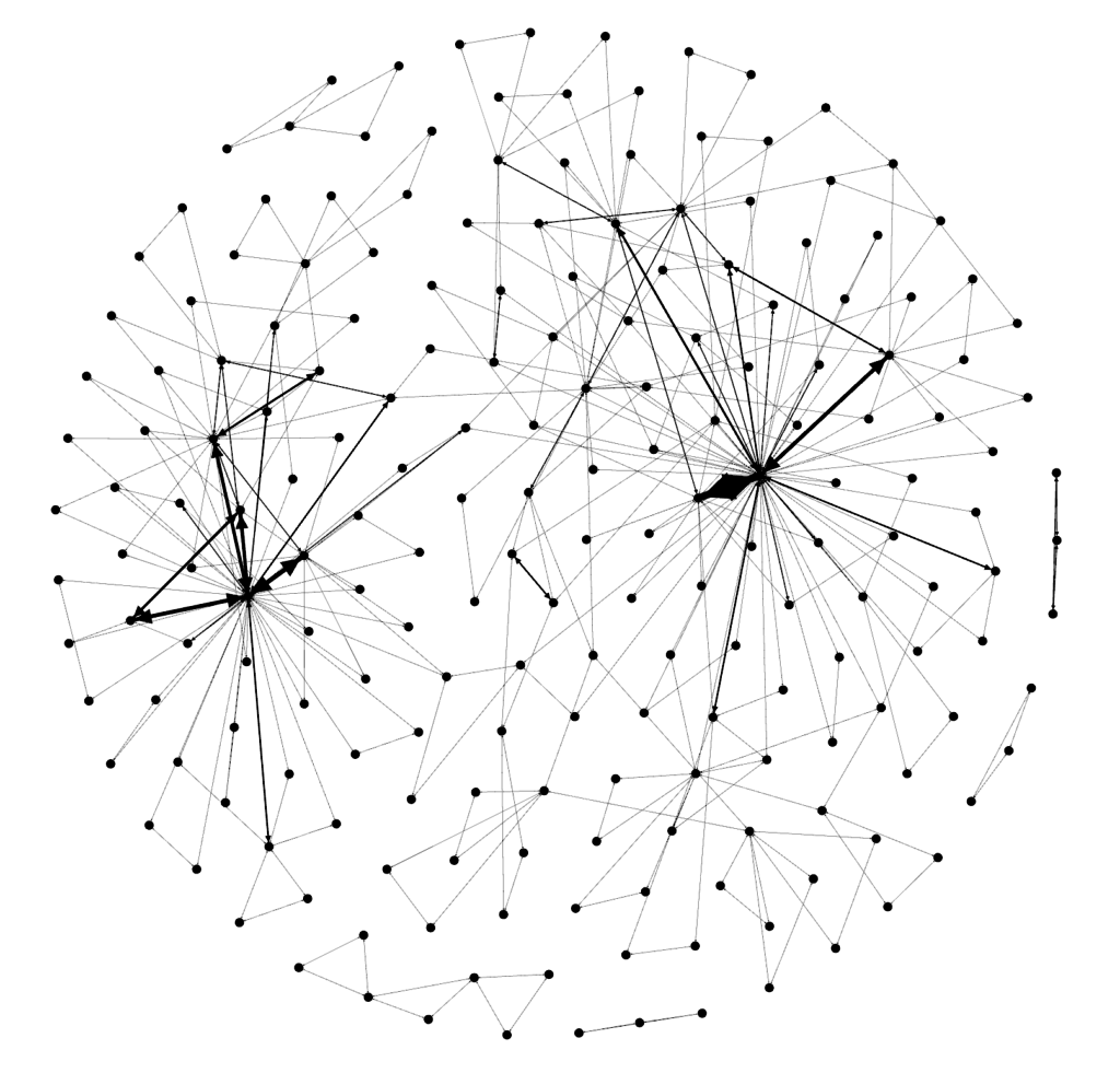 redrawn nodes and edges
