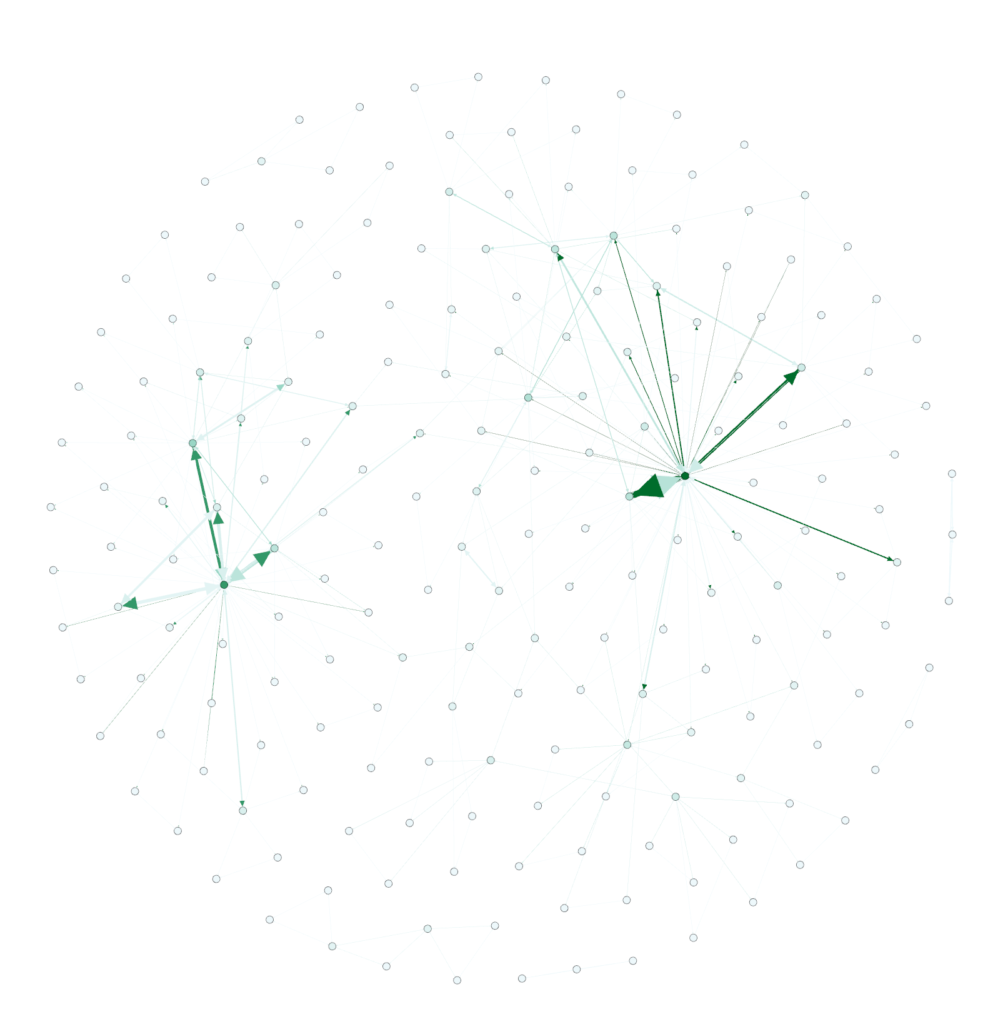 colored Network map of a subset of ericbrown.com articles