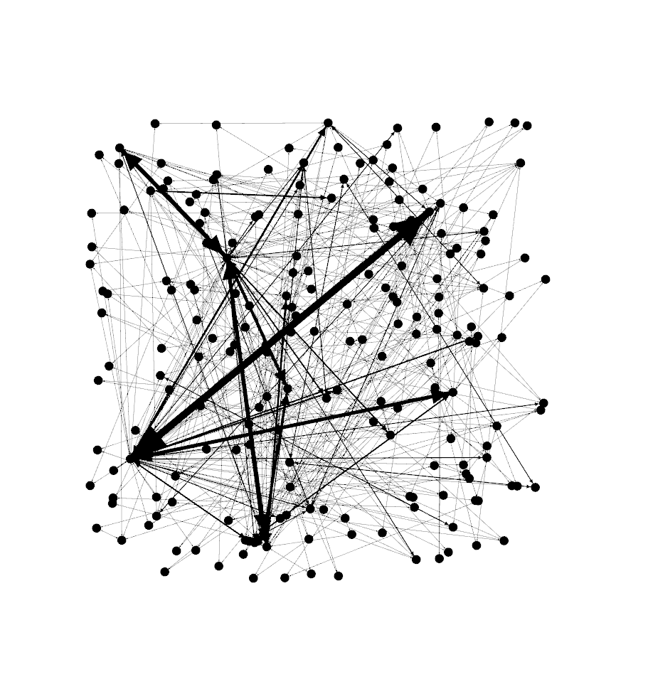 network map of a subset of ericbrown.com articles