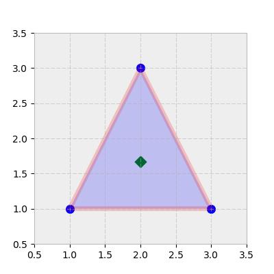 numpy euclidean distance